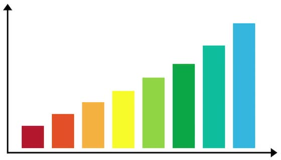 growing rv park revenue